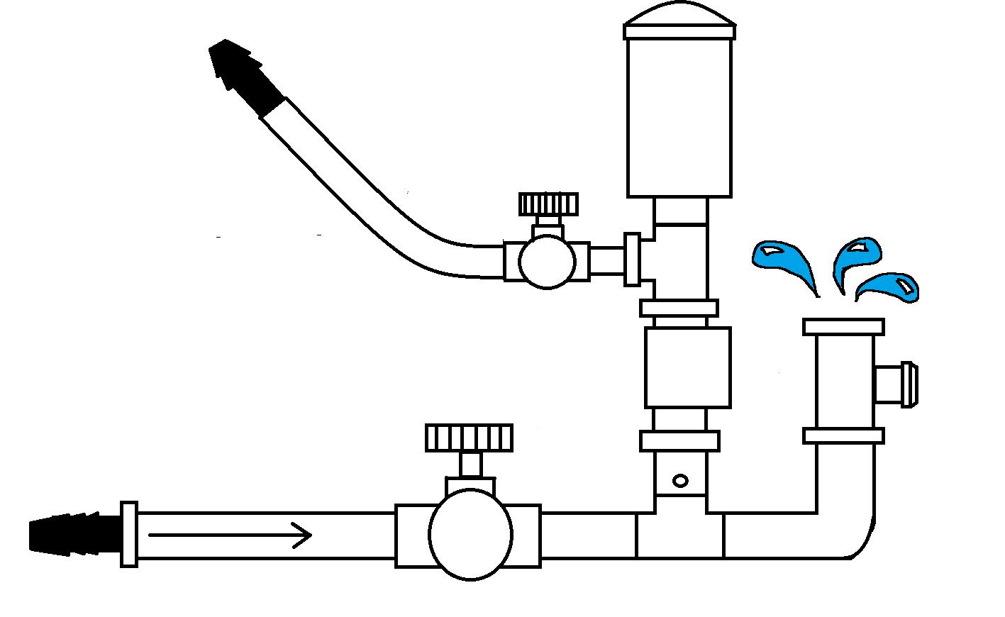 hydraulic ram diagram loncin 50cc quad wiring water network elsavadorla