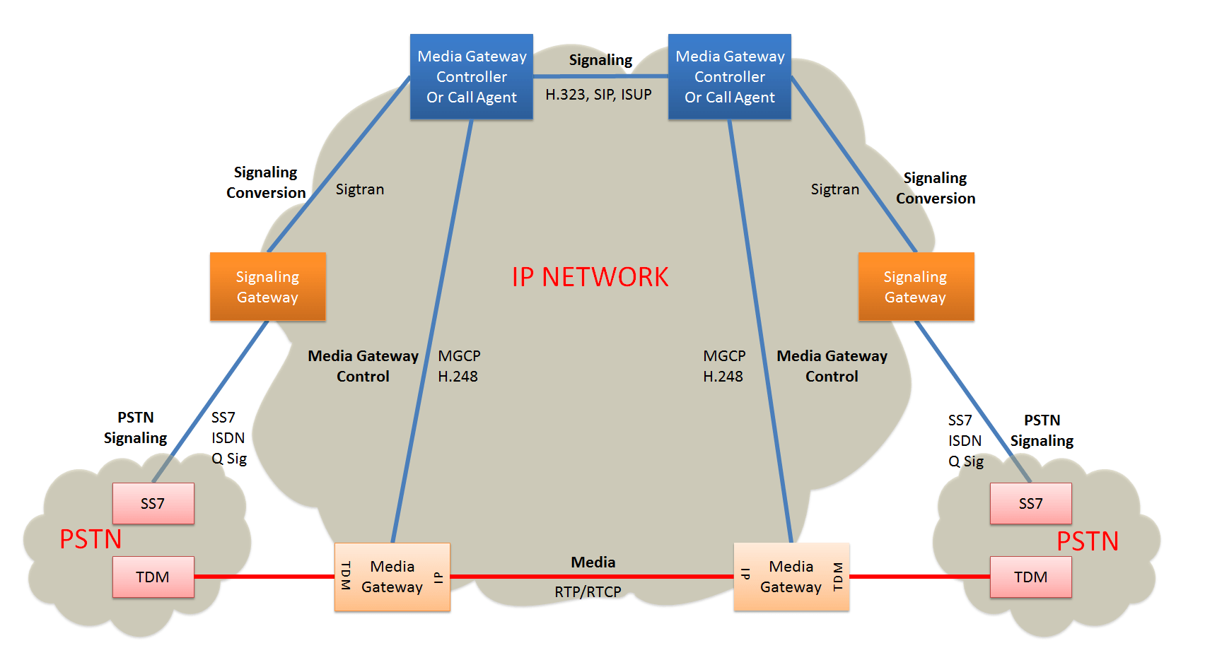 hight resolution of tmg visio diagram