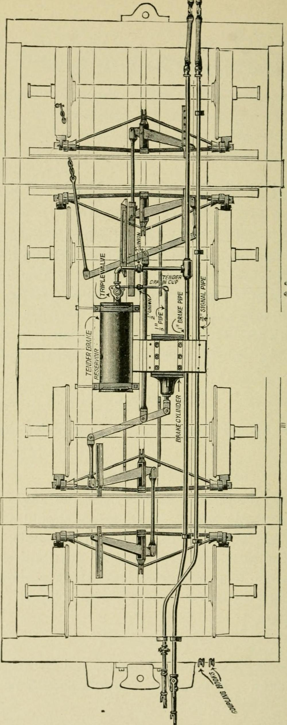 medium resolution of file diseases of the air brake system their causes symptoms and cure