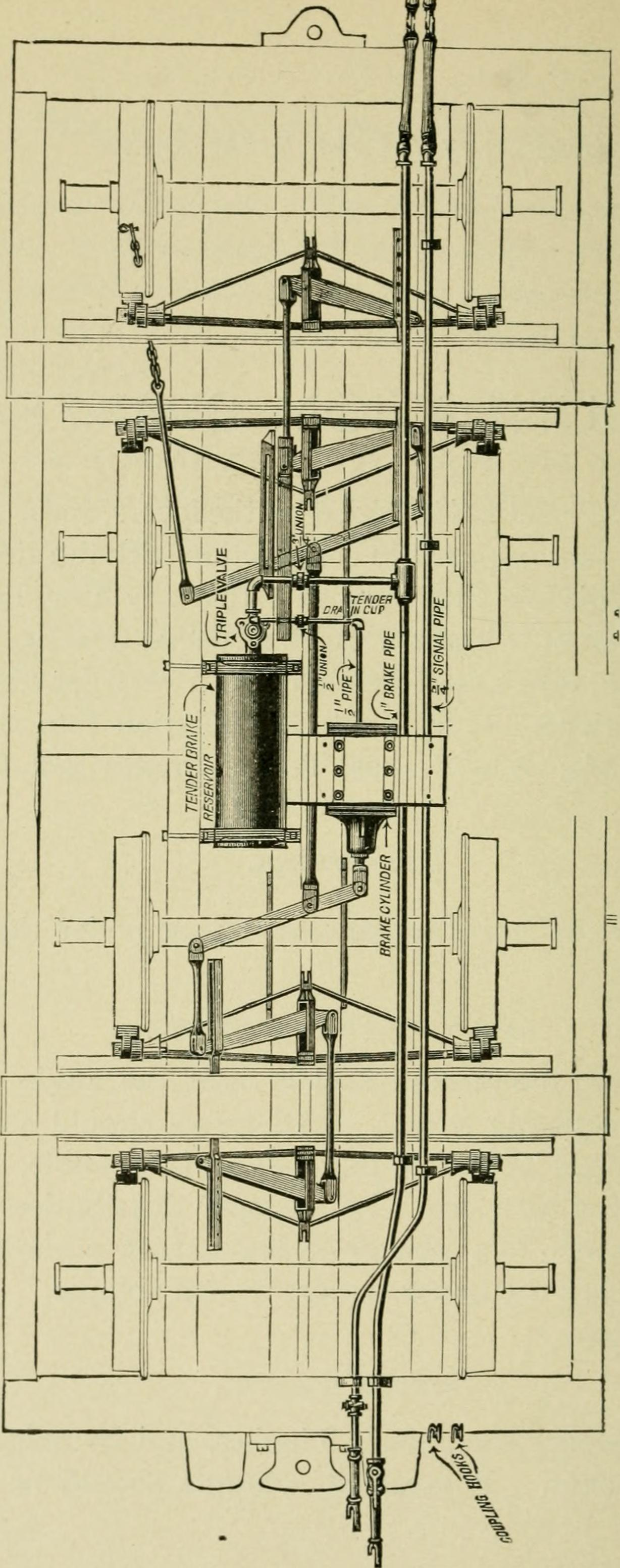 hight resolution of file diseases of the air brake system their causes symptoms and cure