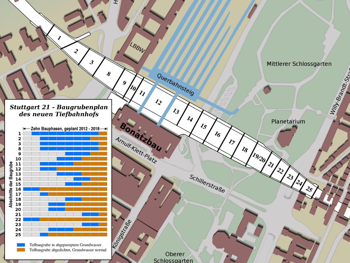 Illustration der Bauphasen, die zum Bau des tiefergelegten Durchgangsbahnhofs in Stuttgart geplant sind