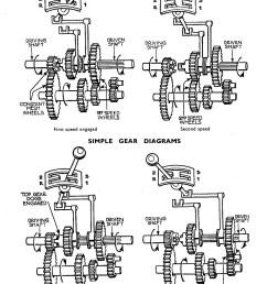 pivot gearbox breakdown diagrams pivot free engine image vw bug carbs air cooled vw carburetors [ 1445 x 2046 Pixel ]