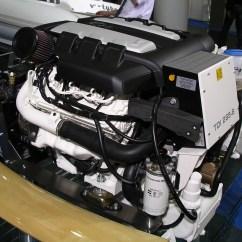 Volkswagen Golf Audio Wiring Diagram 1999 Saturn Sl1 Stereo List Of Group Diesel Engines - Wikiwand