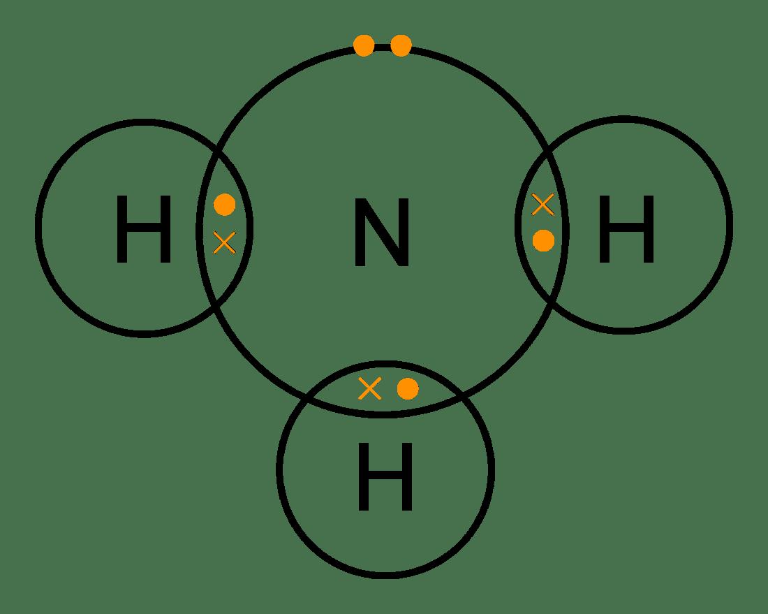 Chem2u Number Of Atoms Amp Number Of Molecules