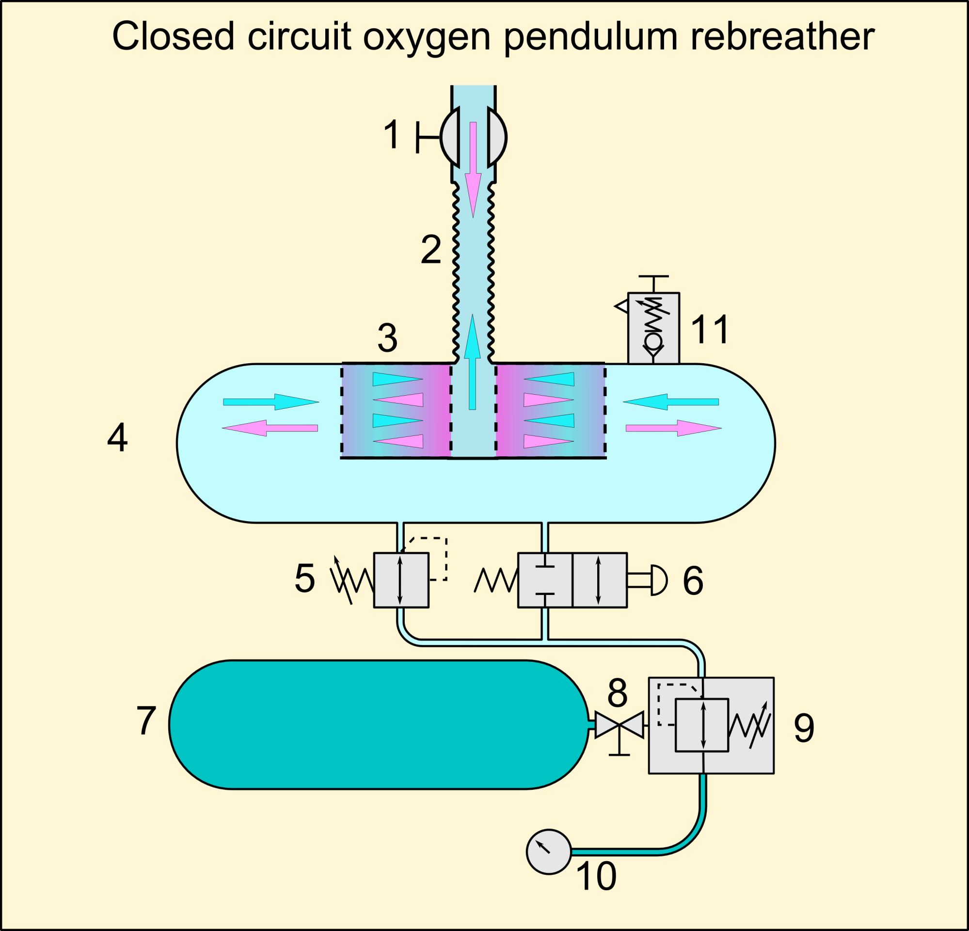hight resolution of file oxygen ccr pendulum schematic png
