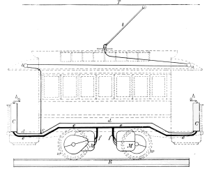 File:PSM V56 D0424 Side view function diagram of an electric railway carpng  Wikimedia Commons