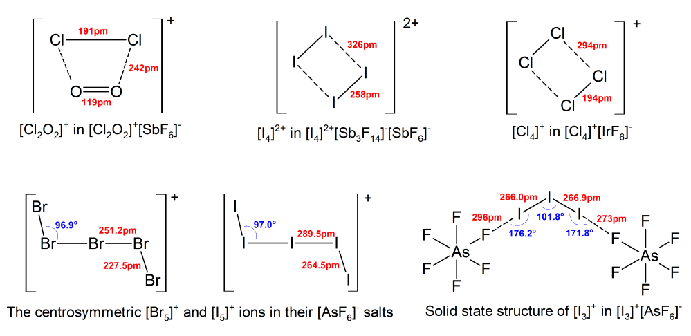 medium resolution of file structures of some isopolyhalogen cations png
