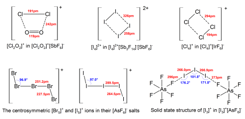 small resolution of file structures of some isopolyhalogen cations png