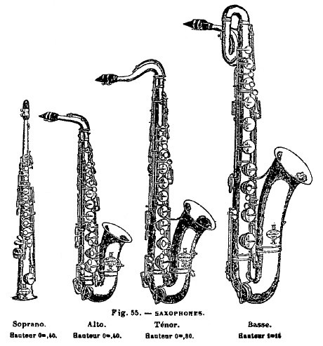 As A Novice, Is It Ok To Learn To Play Both Tenor And Alto
