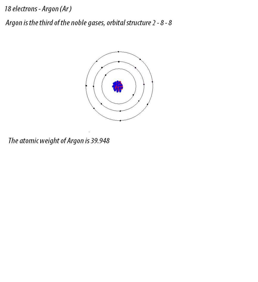 medium resolution of file 18 electrons argon jpg