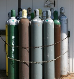 propane tank manifold photos [ 2520 x 3344 Pixel ]