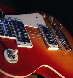 guitar manufacturing [ 1280 x 960 Pixel ]