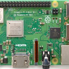 Raspberry Pi 3 Model B Wiring Diagram 2006 Pontiac Vibe Radio Wikipedia