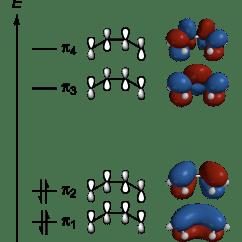 Molecular Orbital Diagram For H2 Honeywell Wireless Room Stat Wiring File Butadiene Pi Mos Spartan 3d Balls Png Wikimedia Commons
