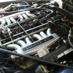 1970 Toyota Land Cruiser Wiring Diagram Pressure Temperature Phase For Water Jaguar V12 Engine Wikipedia