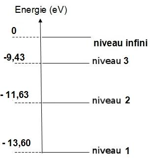 energy level diagram for oxygen yamaha moto 4 350 wiring file fr jpg wikimedia commons