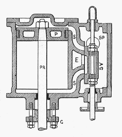 File:Slide-valve cylinder, section (Heat Engines, 1913