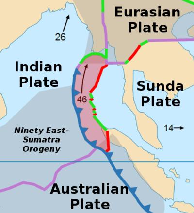 Burma Plate - Wikiwand
