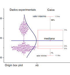 file diagrama de caixa box plot png [ 1024 x 787 Pixel ]
