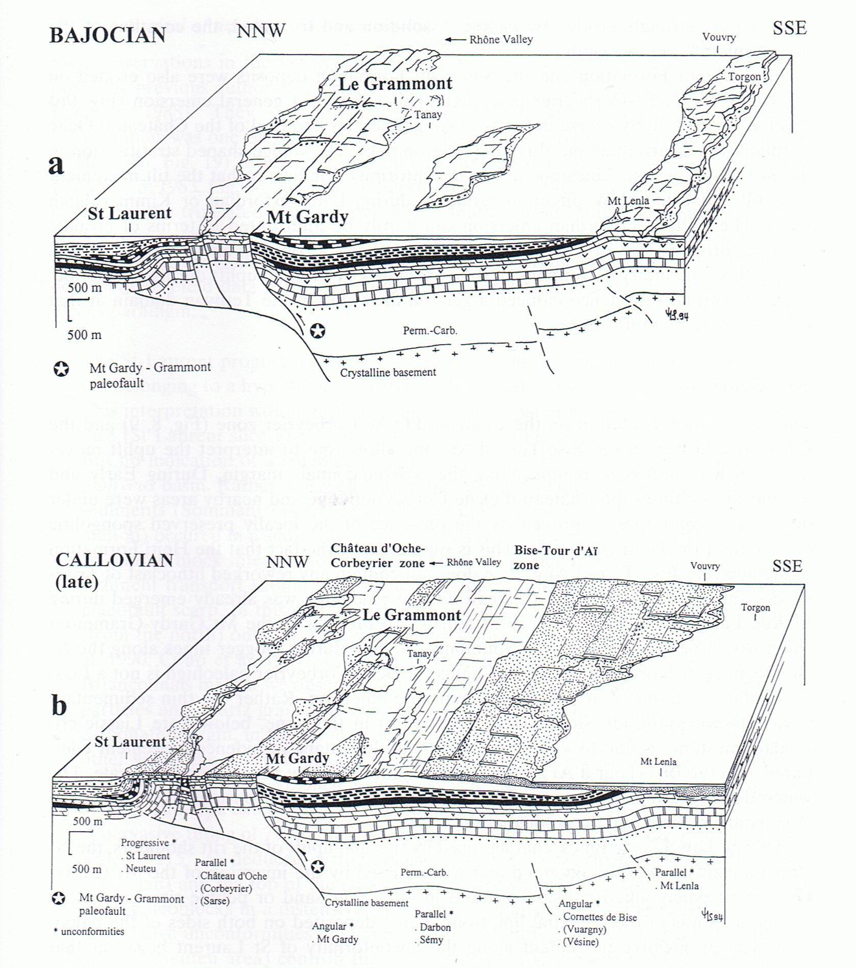File Brianconnais Modeles 7f