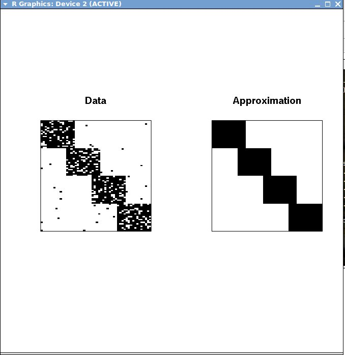 Data Mining Algorithms In R/Clustering/Proximus