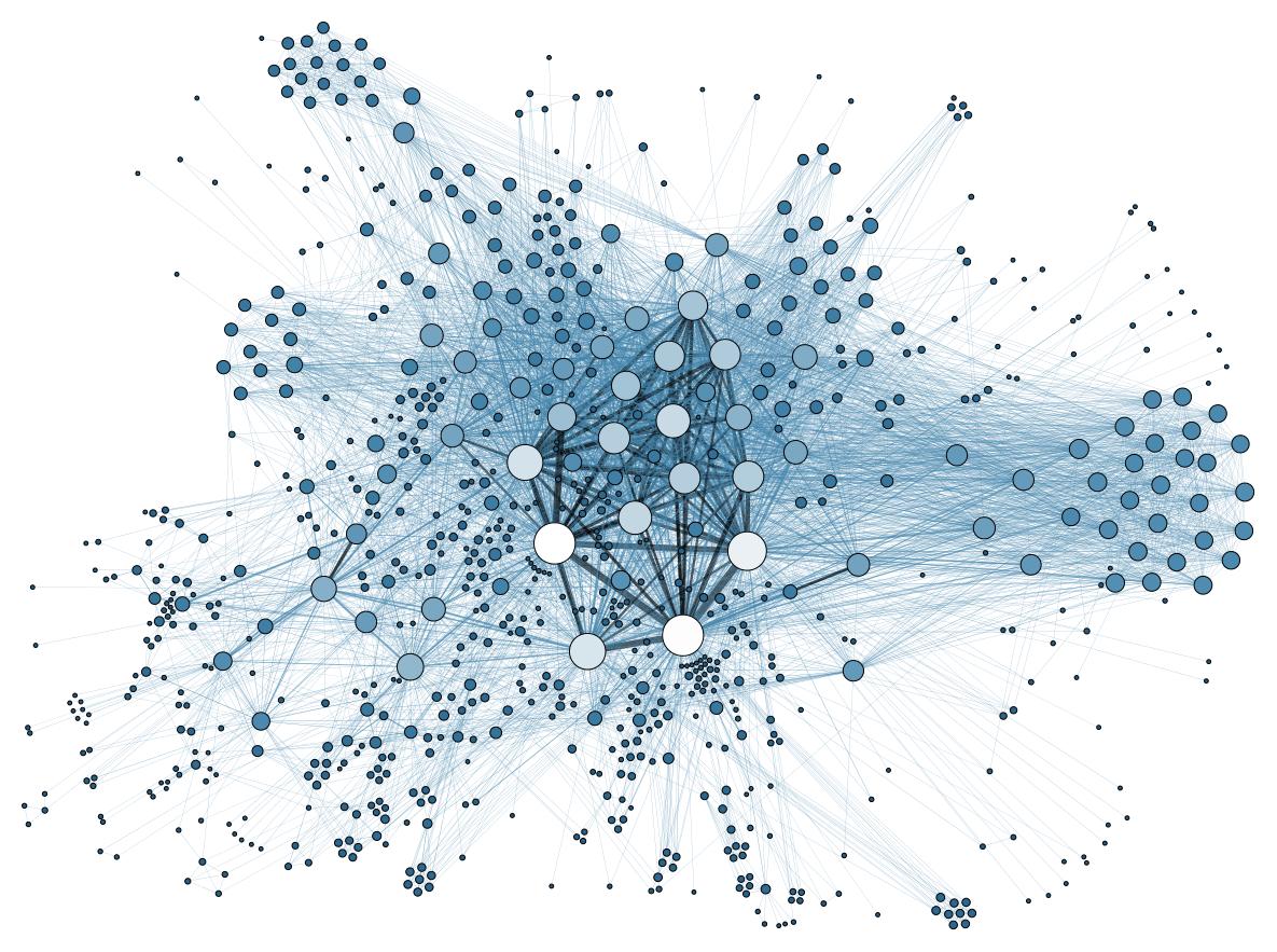 File Social Network Analysis Visualization Wikimedia Commons
