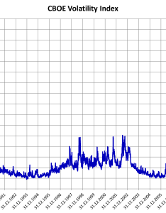 also vix wikipedia rh enpedia
