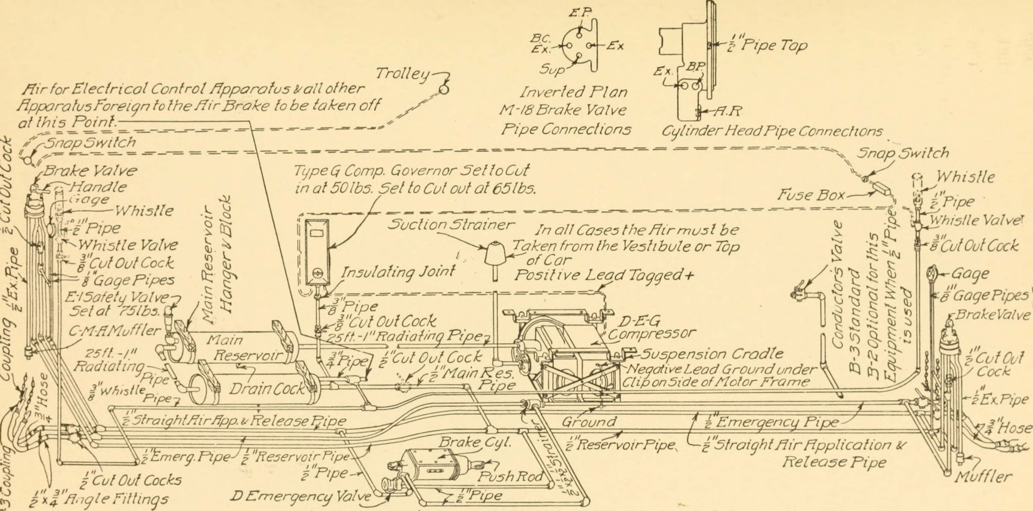 wabco air suspension wiring diagram cat5 bundeswehr free image