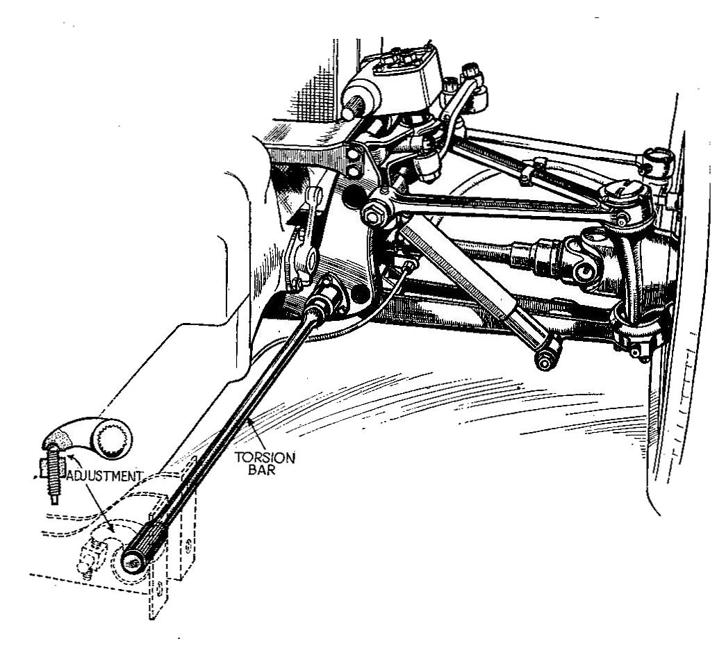 File:Citroen front suspension (Autocar Handbook, 13th ed
