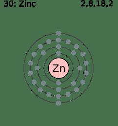 pictures of argon electron dot diagram [ 1678 x 1835 Pixel ]