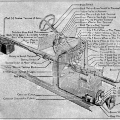Ford Model T Ignition Switch Wiring Diagram 2005 Stereo 1923 Free Engine Image For