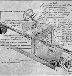 file ford model t 1919 d055 wiring diagram of cars equipped with a starter  [ 2042 x 1194 Pixel ]