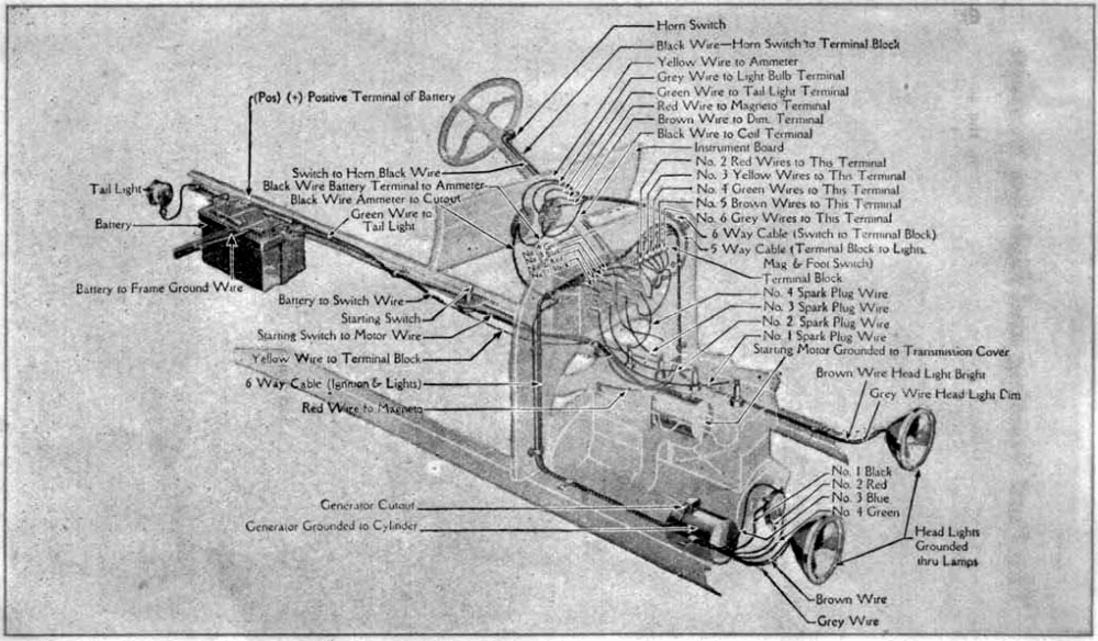 medium resolution of file ford model t 1919 d055 wiring diagram of cars equipped with a model t buzz coil wiring diagram model t wiring diagram