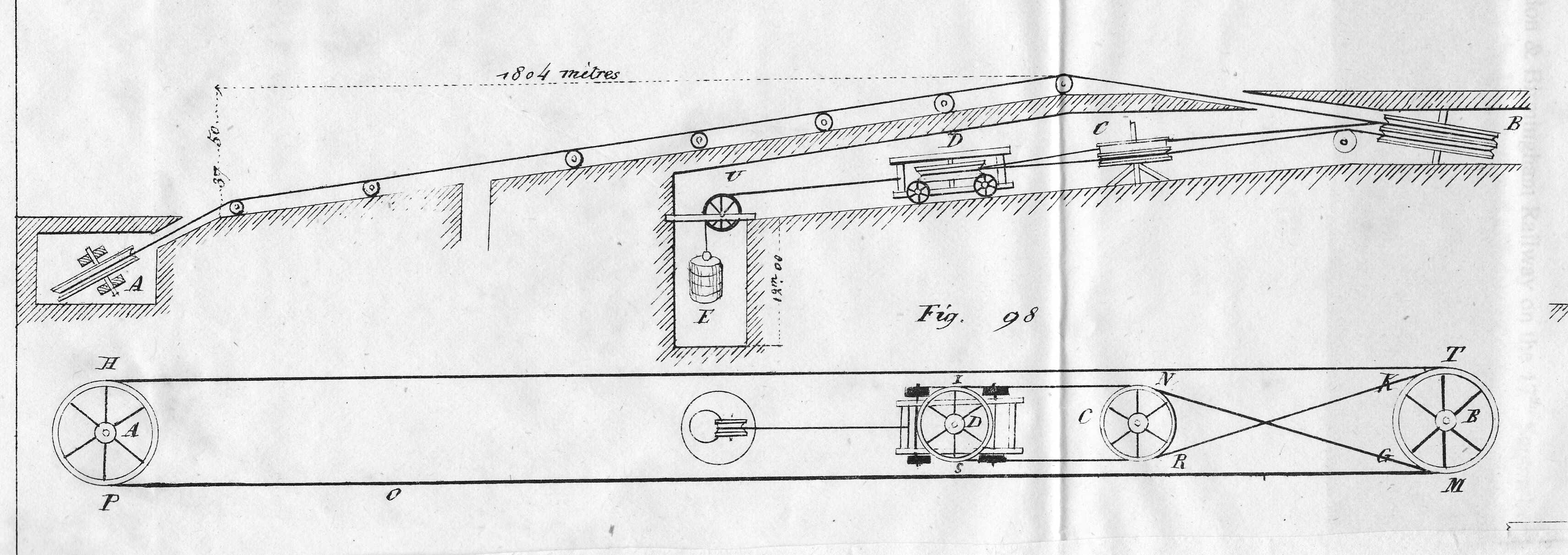 File Plan Incline Machine Stationnaire Liverpool Minard