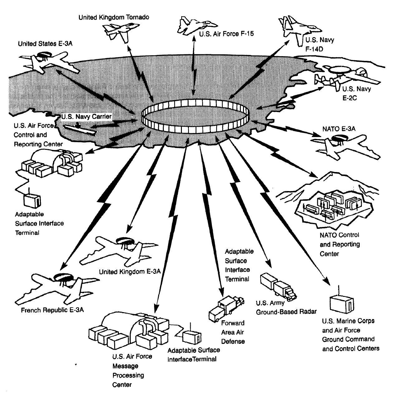 Army Transmission Diagram