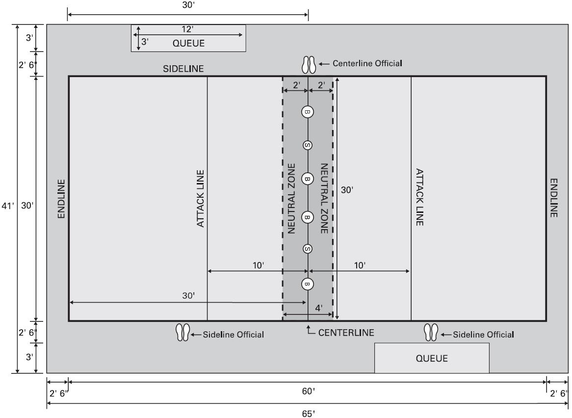 netball court measurement diagram judaism hinduism venn file ndl png wikimedia commons