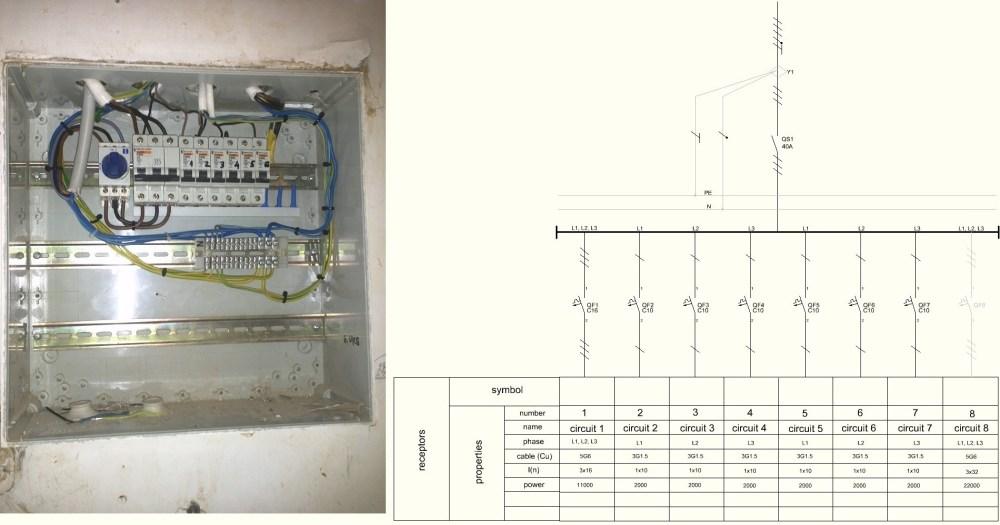 medium resolution of file one line diagram of fuse box jpg