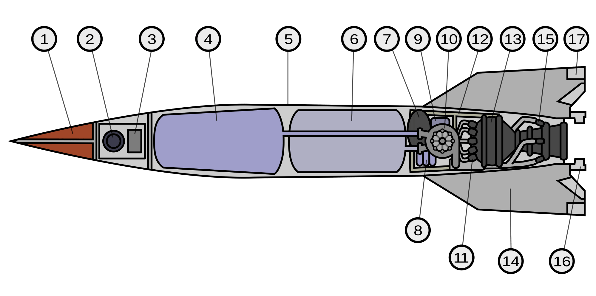 hight resolution of fichier diagram schematic of the v2 rocket numbered png