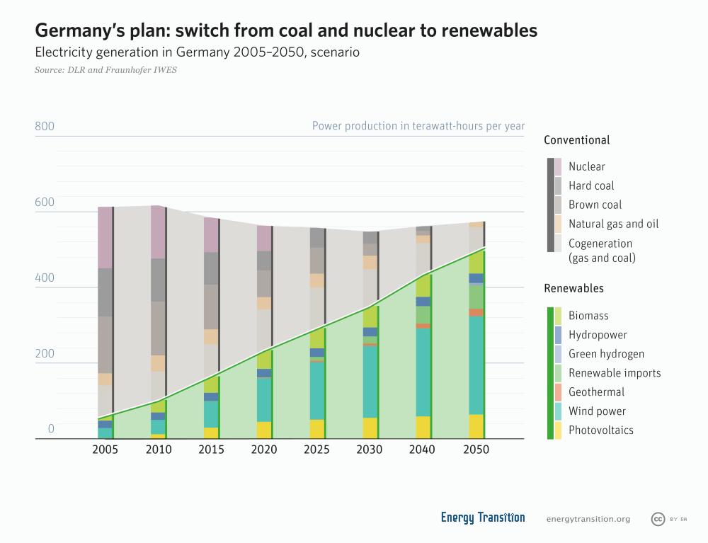 medium resolution of german switch wiring diagram