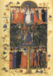 Medieval Europe Social Structure