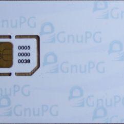 8 Pin Usb Mitsubishi Alternator Wiring Diagram Openpgp Card - Wikipedia