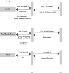 file cmpt 275 assignment 2 sequence diagram revised png [ 2831 x 4106 Pixel ]