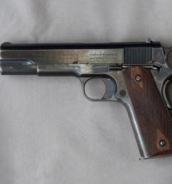 handgun safety diagram [ 4928 x 3264 Pixel ]