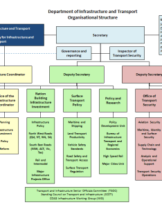 Information security organizational structure images also rh informationsecurityichigenspot