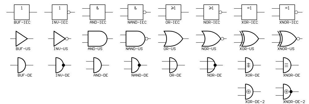 medium resolution of logic diagram shapes wiring diagram fascinating logic diagram shapes