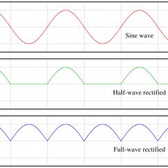 Mechanical Wave Diagram Series Speaker Crossover Wiring Wikipedia