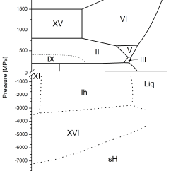 Phase Change Of Water Diagram Hpm Switch Wiring Light File Extended To Negative Pressurs Png
