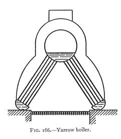 File:Yarrow boiler, diagram (Heat Engines, 1913).jpg