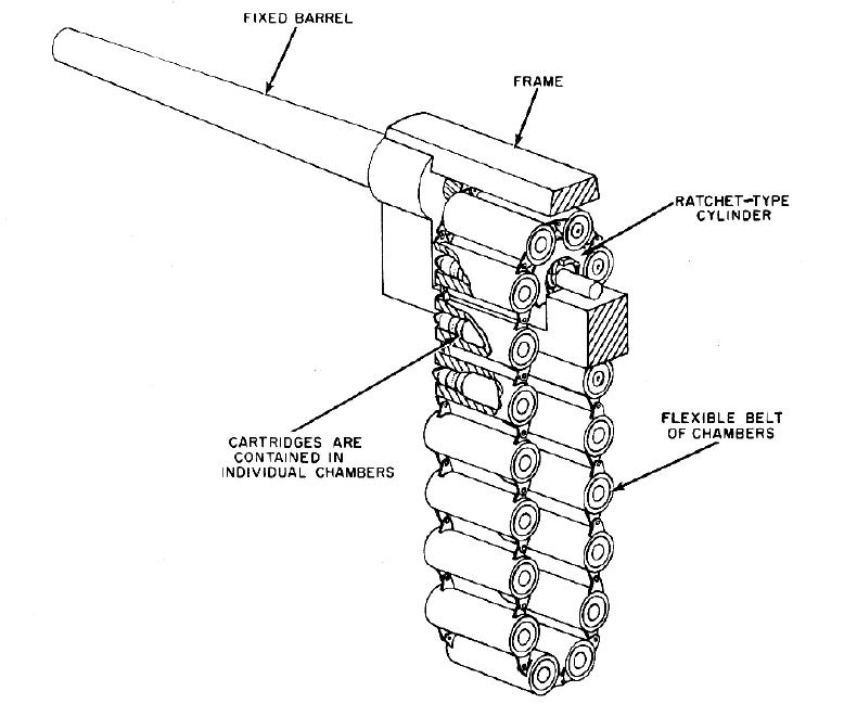 95 3000gt Wiring Diagram