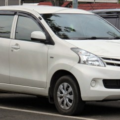 Grand New Veloz 1.5 Mt 2018 Kapasitas Oli Avanza Toyota Wikipedia